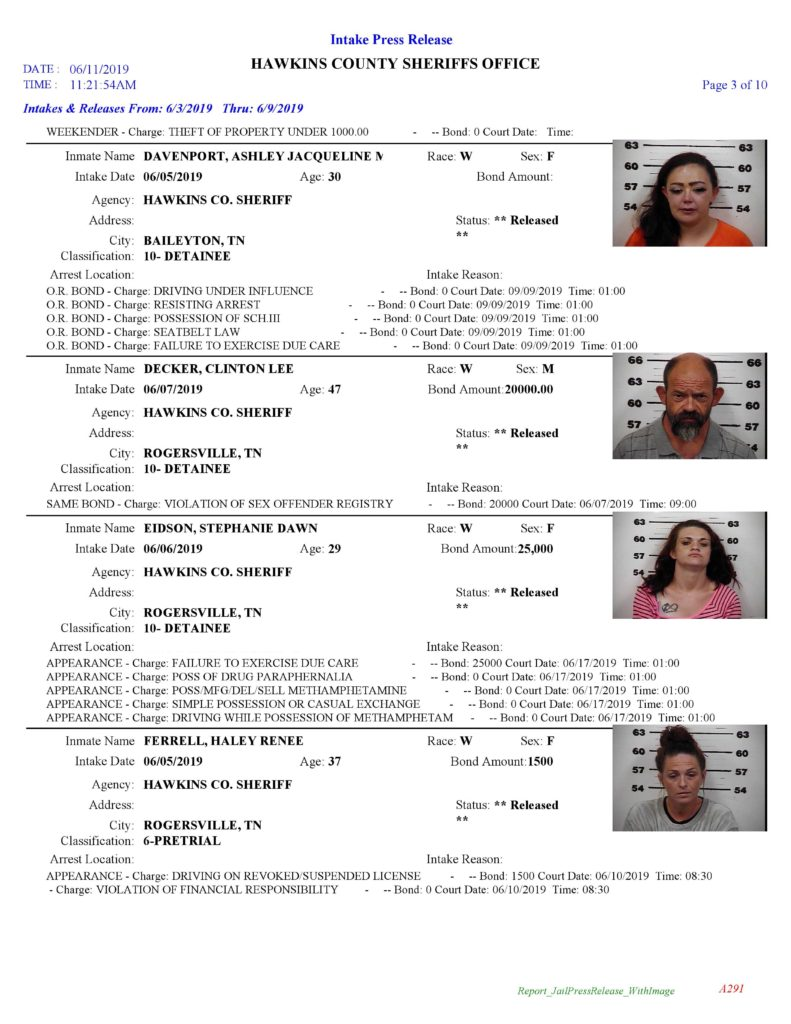 Hawkins County Sheriff's Department – TN Busted